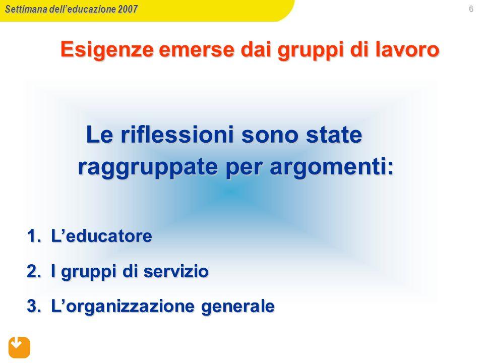6 Settimana delleducazione 2007 Le riflessioni sono state raggruppate per argomenti: 1.Leducatore 2.I gruppi di servizio 3.Lorganizzazione generale Esigenze emerse dai gruppi di lavoro