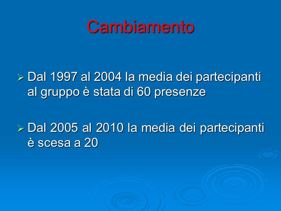 Cambiamento Dal 1997 al 2004 la media dei partecipanti al gruppo è stata di 60 presenze Dal 1997 al 2004 la media dei partecipanti al gruppo è stata d