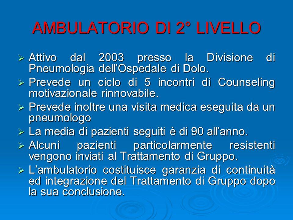 AMBULATORIO DI 2° LIVELLO Attivo dal 2003 presso la Divisione di Pneumologia dellOspedale di Dolo. Attivo dal 2003 presso la Divisione di Pneumologia