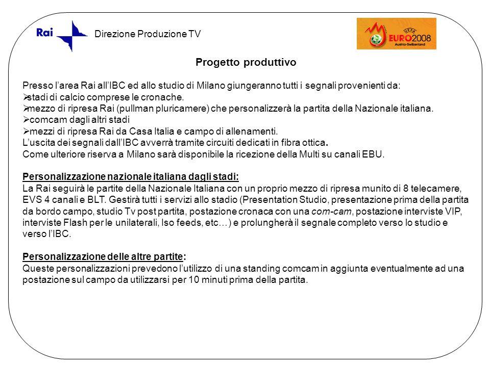 Direzione Produzione TV Progetto produttivo Presso larea Rai allIBC ed allo studio di Milano giungeranno tutti i segnali provenienti da: stadi di calcio comprese le cronache.