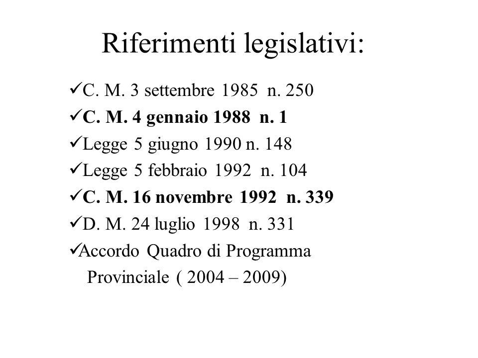 Riferimenti legislativi: C. M. 3 settembre 1985 n. 250 C. M. 4 gennaio 1988 n. 1 Legge 5 giugno 1990 n. 148 Legge 5 febbraio 1992 n. 104 C. M. 16 nove