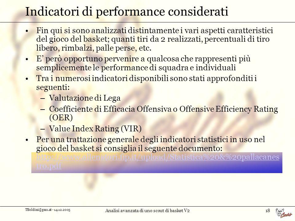 TBoldini@gmx.at - 14.12.2005 Analisi avanzata di uno scout di basket V218 Indicatori di performance considerati Fin qui si sono analizzati distintamente i vari aspetti caratteristici del gioco del basket; quanti tiri da 2 realizzati, percentuali di tiro libero, rimbalzi, palle perse, etc.