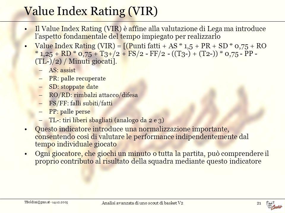 TBoldini@gmx.at - 14.12.2005 Analisi avanzata di uno scout di basket V221 Value Index Rating (VIR) Il Value Index Rating (VIR) è affine alla valutazione di Lega ma introduce laspetto fondamentale del tempo impiegato per realizzarlo Value Index Rating (VIR) = [(Punti fatti + AS * 1,5 + PR + SD * 0,75 + RO * 1,25 + RD * 0,75 + T3+/2 + FS/2 - FF/2 - ((T3-) + (T2-)) * 0,75 - PP - (TL-)/2) / Minuti giocati].