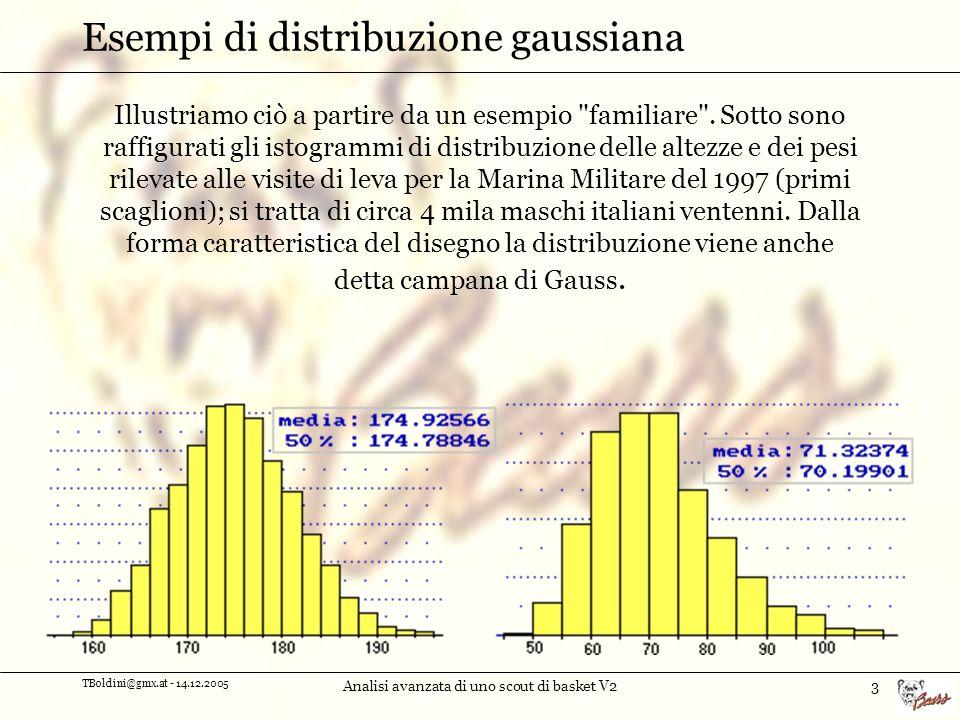 TBoldini@gmx.at - 14.12.2005 Analisi avanzata di uno scout di basket V23 Esempi di distribuzione gaussiana Illustriamo ciò a partire da un esempio familiare .