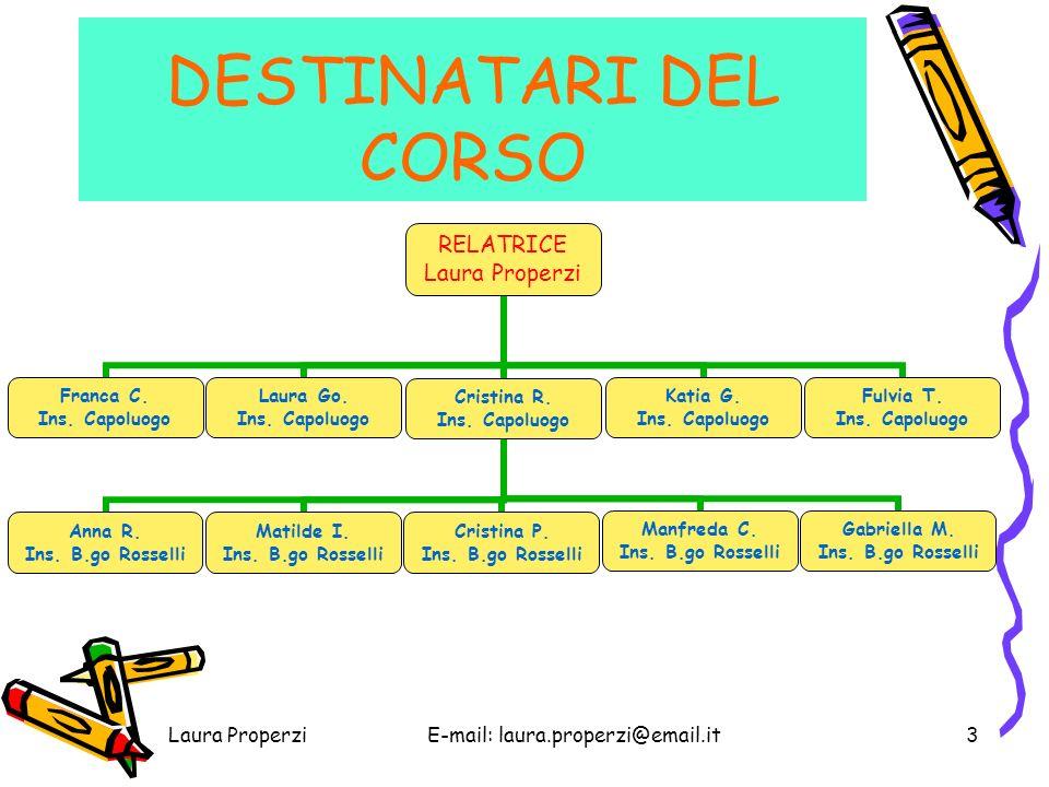 Laura ProperziE-mail: laura.properzi@email.it2 CARATTERISTICHE DEL CORSO Il corso è in linea con quanto previsto nel piano annuale di aggiornamento.