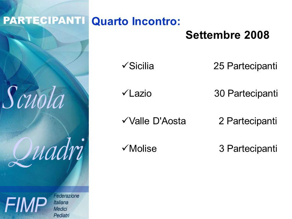 Quarto Incontro: Settembre 2008 Sicilia 25 Partecipanti Lazio 30 Partecipanti Valle D'Aosta 2 Partecipanti Molise 3 Partecipanti