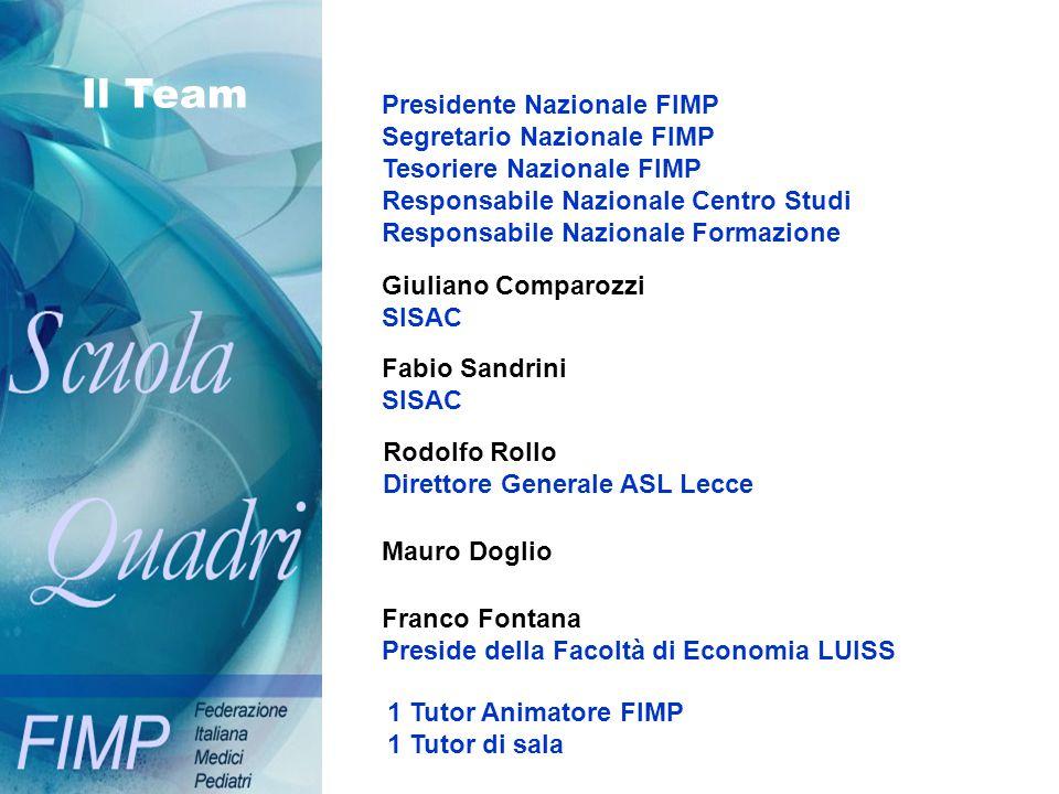 Il Team Presidente Nazionale FIMP Segretario Nazionale FIMP Tesoriere Nazionale FIMP Responsabile Nazionale Centro Studi Responsabile Nazionale Formaz