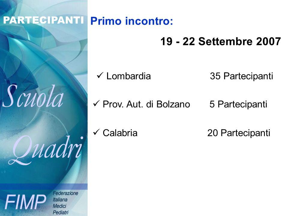 Primo incontro: 19 - 22 Settembre 2007 Lombardia 35 Partecipanti Prov. Aut. di Bolzano 5 Partecipanti Calabria 20 Partecipanti PARTECIPANTI
