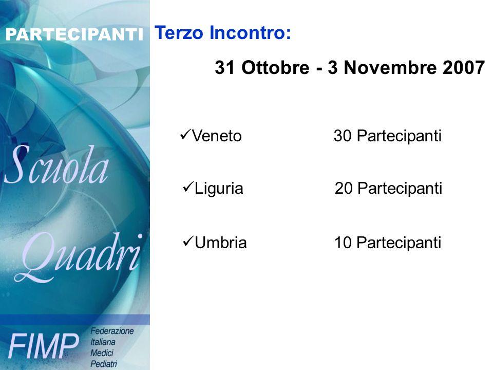 Terzo Incontro: 31 Ottobre - 3 Novembre 2007 Veneto 30 Partecipanti Liguria 20 Partecipanti Umbria 10 Partecipanti PARTECIPANTI