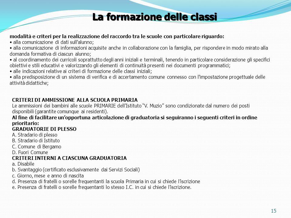 15 La formazione delle classi CRITERI DI AMMISSIONE ALLA SCUOLA PRIMARIA Le ammissioni dei bambini alle scuole PRIMARIE dellIstituto V.