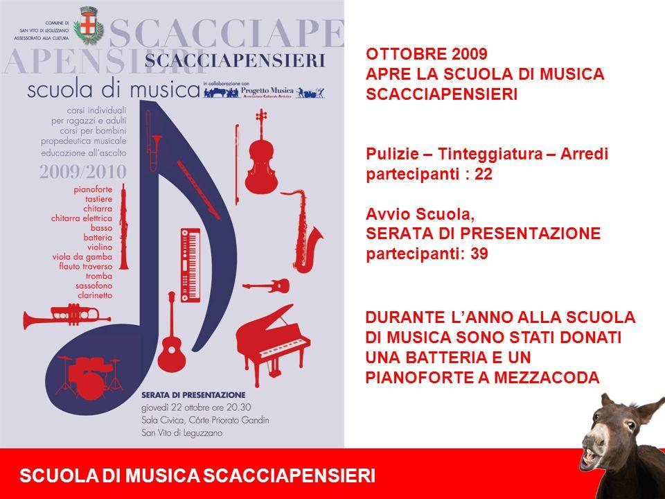 OTTOBRE 2009 APRE LA SCUOLA DI MUSICA SCACCIAPENSIERI Pulizie – Tinteggiatura – Arredi partecipanti : 22 Avvio Scuola, SERATA DI PRESENTAZIONE parteci