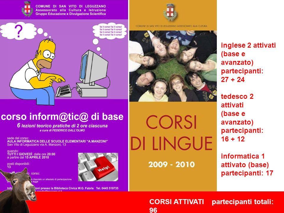 CONSEGNA BORSE DI STUDIO 2009 partecipanti: 100