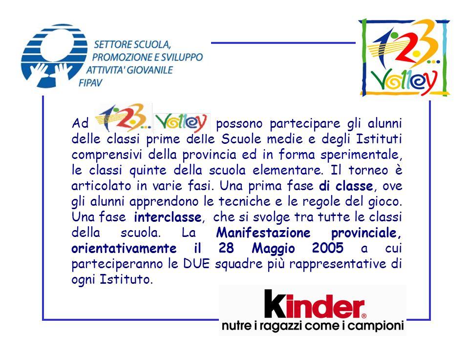 L'iniziativa si svolge in collaborazione con il Ministero dell'Istruzione e il Coni. È organizzata dal Comitato Provinciale di Novara e Vco in collabo