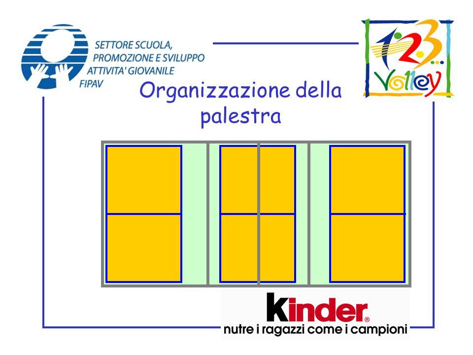 Organizzazione della palestra