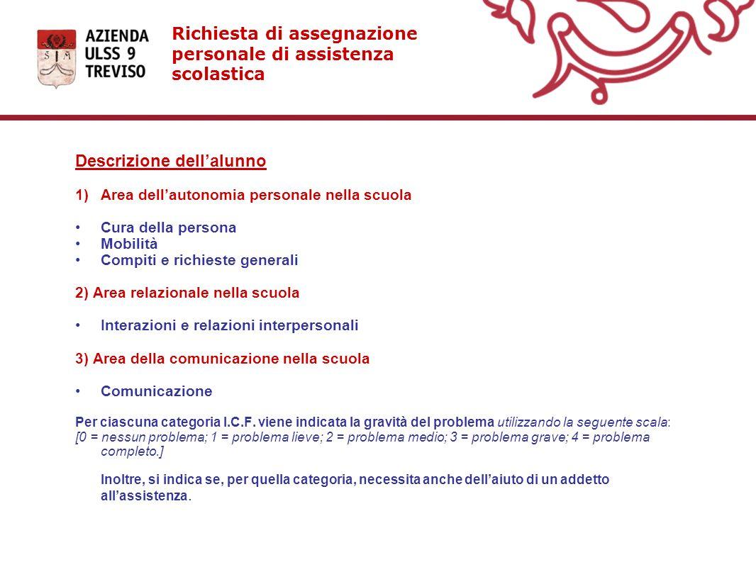 Richiesta di assegnazione personale di assistenza scolastica Descrizione dellalunno 1)Area dellautonomia personale nella scuola Cura della persona Mob