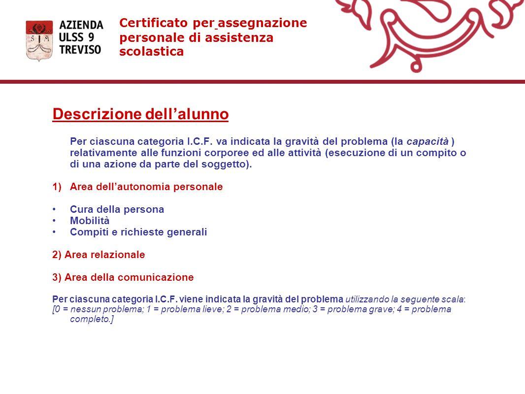 Certificato per assegnazione personale di assistenza scolastica Descrizione dellalunno Per ciascuna categoria I.C.F. va indicata la gravità del proble