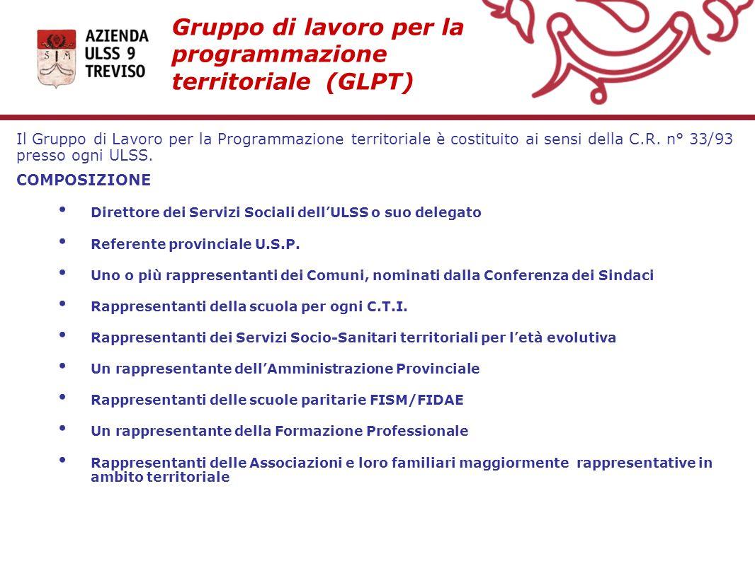 Gruppo di lavoro per la programmazione territoriale (GLPT) Il Gruppo di Lavoro per la Programmazione territoriale è costituito ai sensi della C.R. n°
