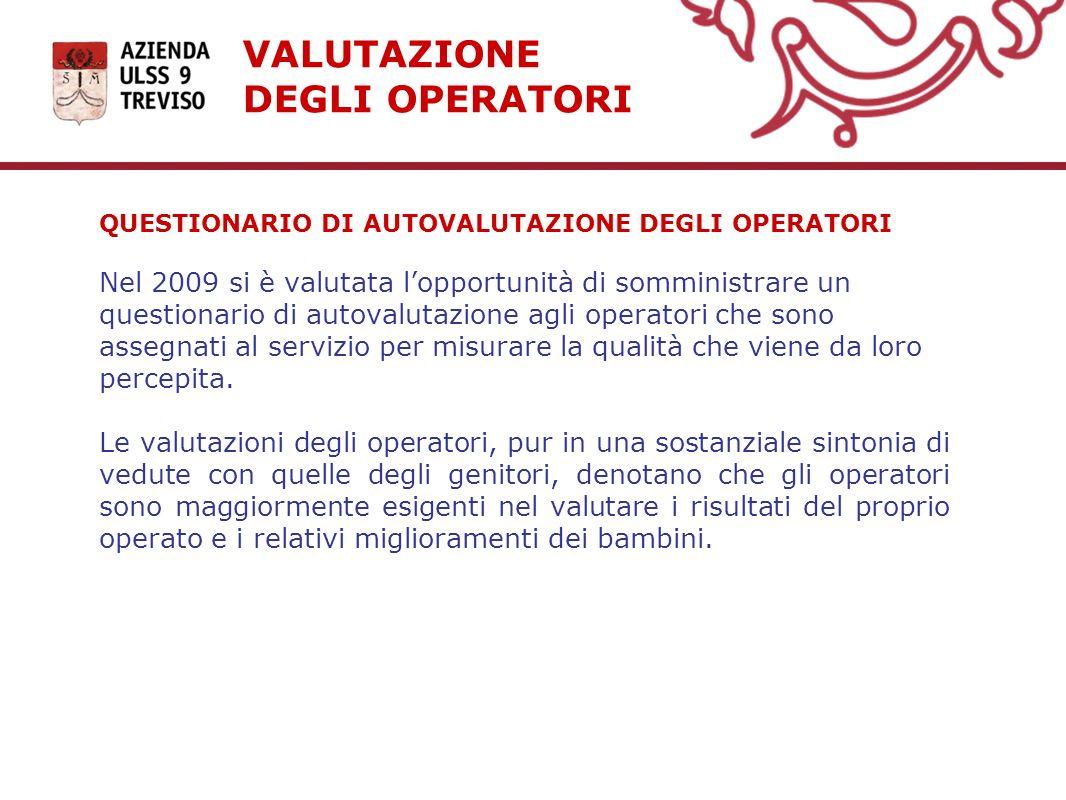 VALUTAZIONE DEGLI OPERATORI QUESTIONARIO DI AUTOVALUTAZIONE DEGLI OPERATORI Nel 2009 si è valutata lopportunità di somministrare un questionario di au