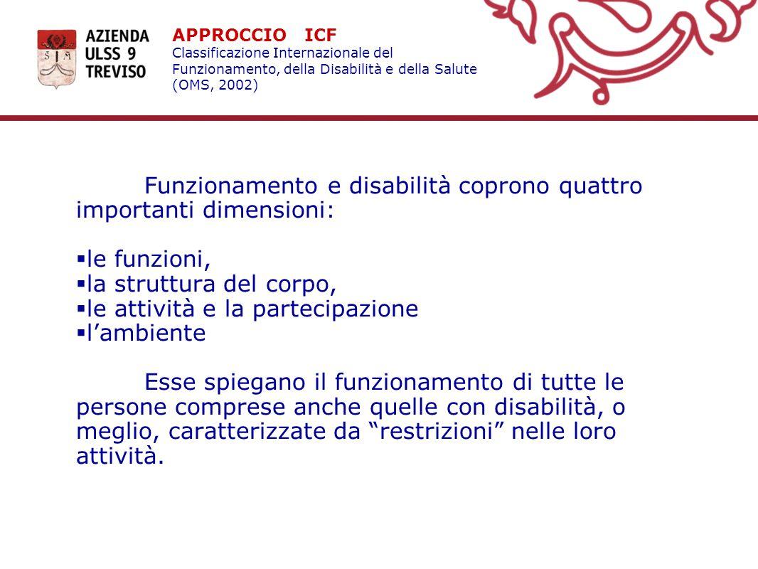 APPROCCIO ICF Classificazione Internazionale del Funzionamento, della Disabilità e della Salute (OMS, 2002) Funzionamento e disabilità coprono quattro