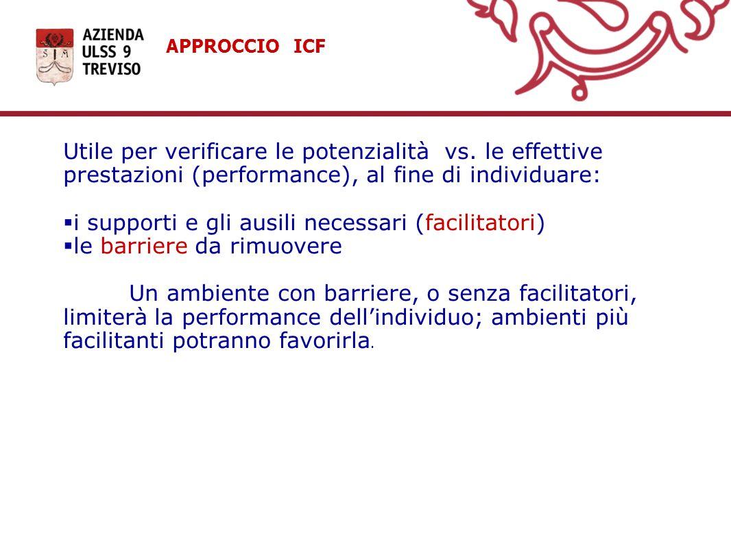 APPROCCIO ICF Utile per verificare le potenzialità vs. le effettive prestazioni (performance), al fine di individuare: i supporti e gli ausili necessa