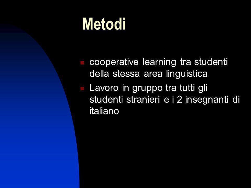 Metodi cooperative learning tra studenti della stessa area linguistica Lavoro in gruppo tra tutti gli studenti stranieri e i 2 insegnanti di italiano