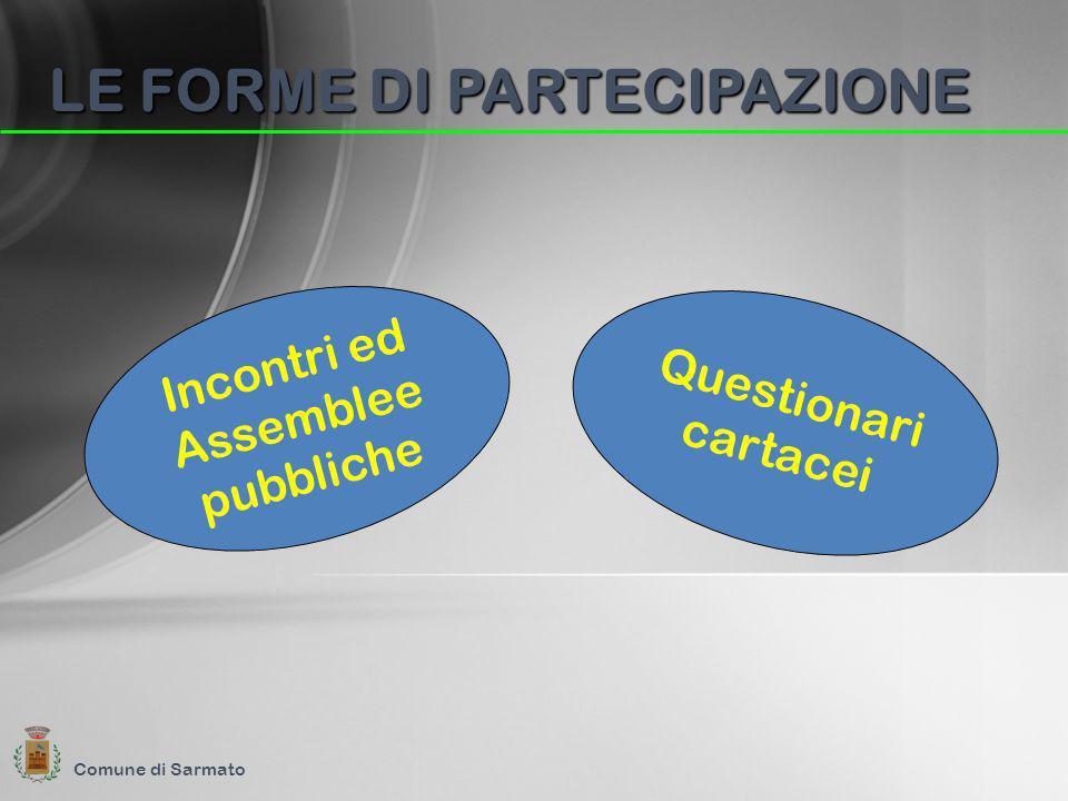 LE FORME DI PARTECIPAZIONE Comune di Sarmato Incontri ed Assemblee pubbliche Questionari cartacei