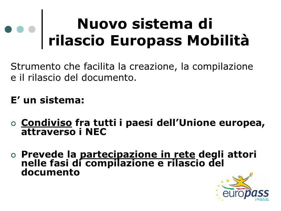 Nuovo sistema di rilascio Europass Mobilità Strumento che facilita la creazione, la compilazione e il rilascio del documento. E un sistema: Condiviso