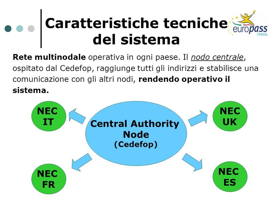 Caratteristiche tecniche del sistema Rete multinodale operativa in ogni paese. Il nodo centrale, ospitato dal Cedefop, raggiunge tutti gli indirizzi e