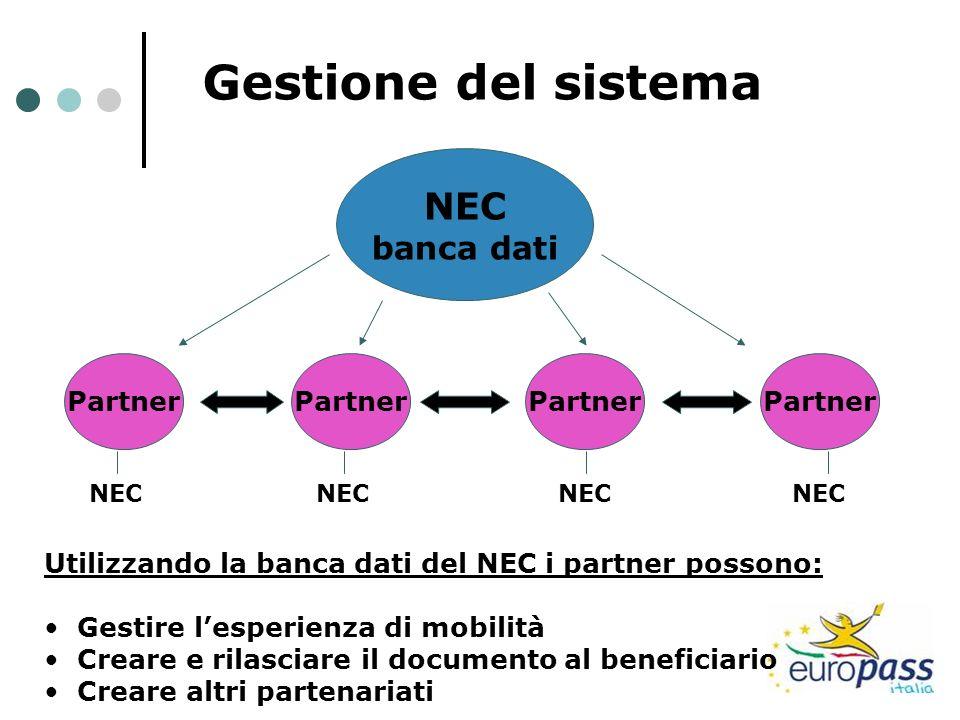 Gestione del sistema NEC banca dati Partner Utilizzando la banca dati del NEC i partner possono: Gestire lesperienza di mobilità Creare e rilasciare i