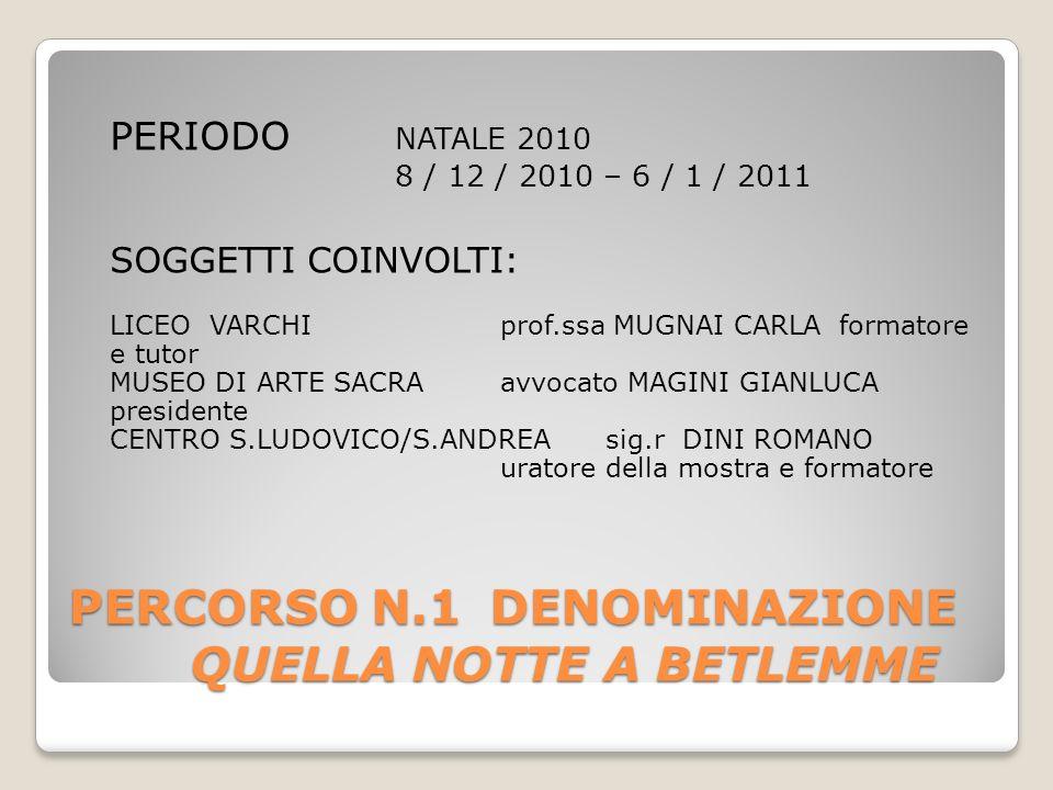 PERCORSO N.1DENOMINAZIONE QUELLA NOTTE A BETLEMME PERIODO NATALE 2010 8 / 12 / 2010 – 6 / 1 / 2011 SOGGETTI COINVOLTI: LICEO VARCHIprof.ssa MUGNAI CARLA formatore e tutor MUSEO DI ARTE SACRA avvocato MAGINI GIANLUCA presidente CENTRO S.LUDOVICO/S.ANDREAsig.r DINI ROMANO uratore della mostra e formatore