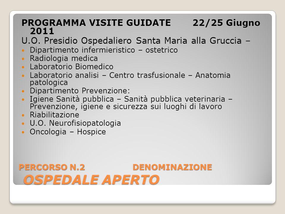 PERCORSO N.2DENOMINAZIONE OSPEDALE APERTO PROGRAMMA VISITE GUIDATE22/25 Giugno 2011 U.O.