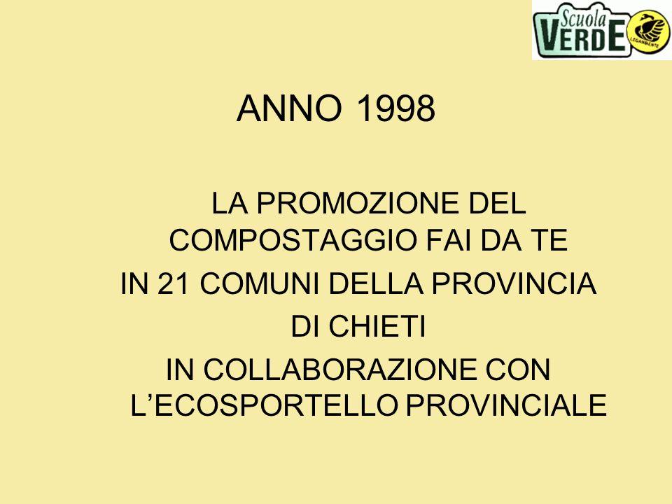 ANNO 1998 LA PROMOZIONE DEL COMPOSTAGGIO FAI DA TE IN 21 COMUNI DELLA PROVINCIA DI CHIETI IN COLLABORAZIONE CON LECOSPORTELLO PROVINCIALE