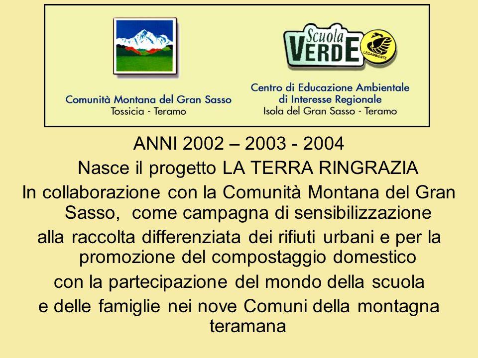 ANNI 2002 – 2003 - 2004 Nasce il progetto LA TERRA RINGRAZIA In collaborazione con la Comunità Montana del Gran Sasso, come campagna di sensibilizzazi