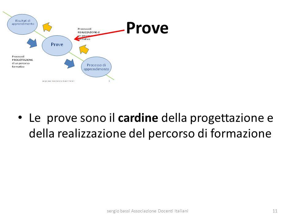 Prove Le prove sono il cardine della progettazione e della realizzazione del percorso di formazione sergio bassi Associazione Docenti Italiani11