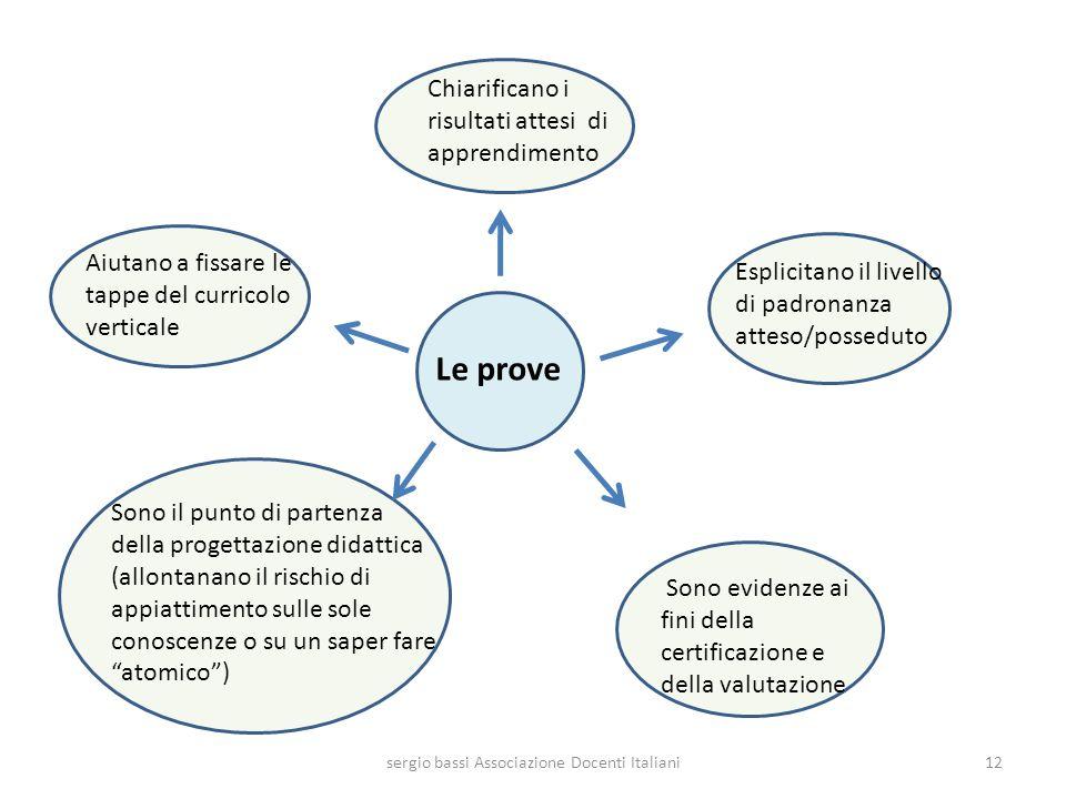 sergio bassi Associazione Docenti Italiani12 Le prove Chiarificano i risultati attesi di apprendimento Esplicitano il livello di padronanza atteso/pos