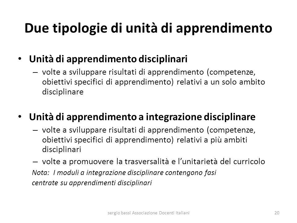 Due tipologie di unità di apprendimento Unità di apprendimento disciplinari – volte a sviluppare risultati di apprendimento (competenze, obiettivi spe