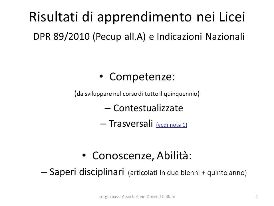 Risultati di apprendimento nei Licei DPR 89/2010 (Pecup all.A) e Indicazioni Nazionali Competenze: ( da sviluppare nel corso di tutto il quinquennio )