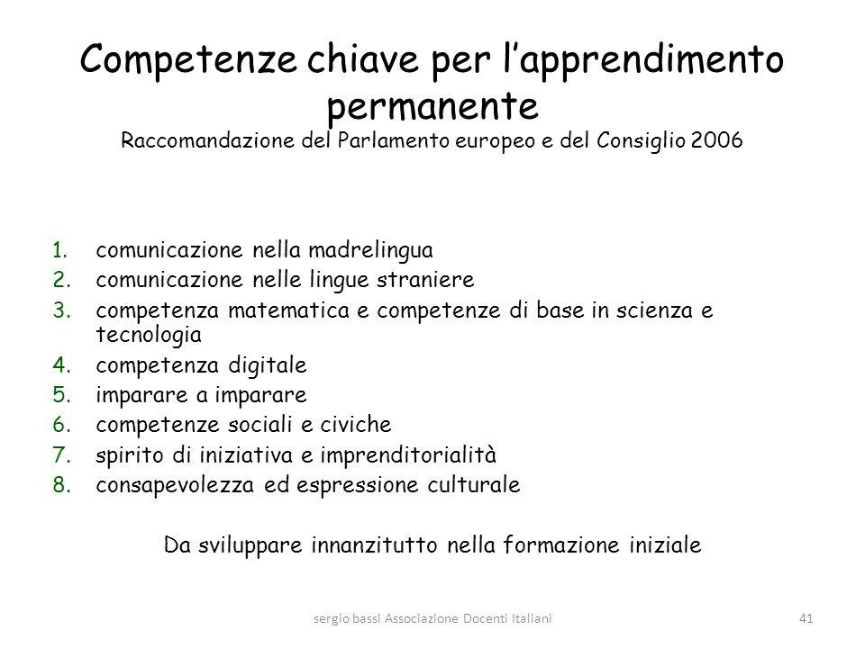 Competenze chiave per lapprendimento permanente Raccomandazione del Parlamento europeo e del Consiglio 2006 1. comunicazione nella madrelingua 2. comu