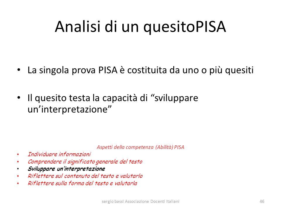 Analisi di un quesitoPISA La singola prova PISA è costituita da uno o più quesiti Il quesito testa la capacità di sviluppare uninterpretazione Aspetti