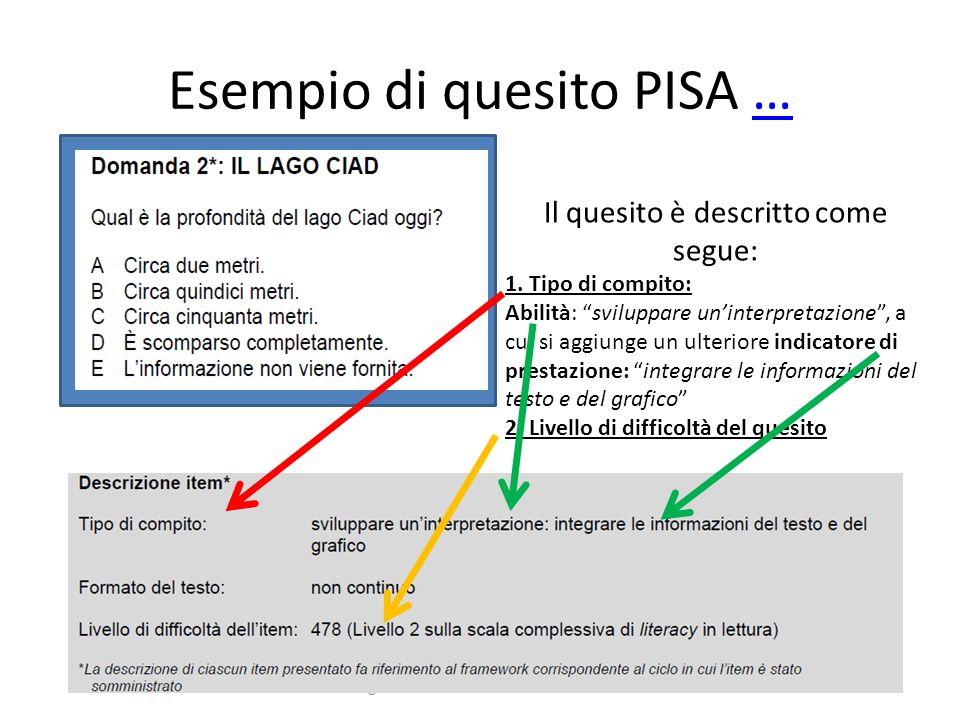 Esempio di quesito PISA …… sergio bassi Associazione Docenti Italiani48 Il quesito è descritto come segue: 1. Tipo di compito: Abilità: sviluppare uni