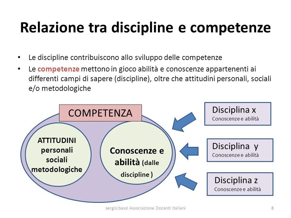 Le discipline contribuiscono allo sviluppo delle competenze Le competenze mettono in gioco abilità e conoscenze appartenenti ai differenti campi di sa