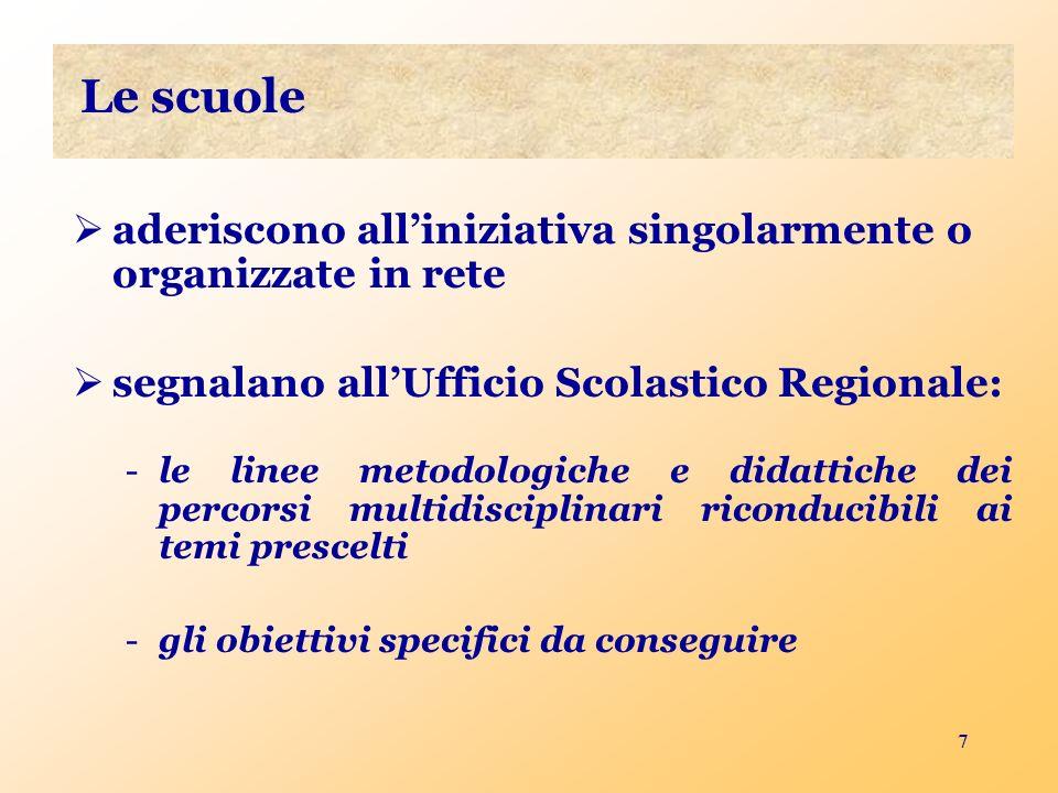 7 Le scuole aderiscono alliniziativa singolarmente o organizzate in rete segnalano allUfficio Scolastico Regionale: -le linee metodologiche e didattiche dei percorsi multidisciplinari riconducibili ai temi prescelti -gli obiettivi specifici da conseguire