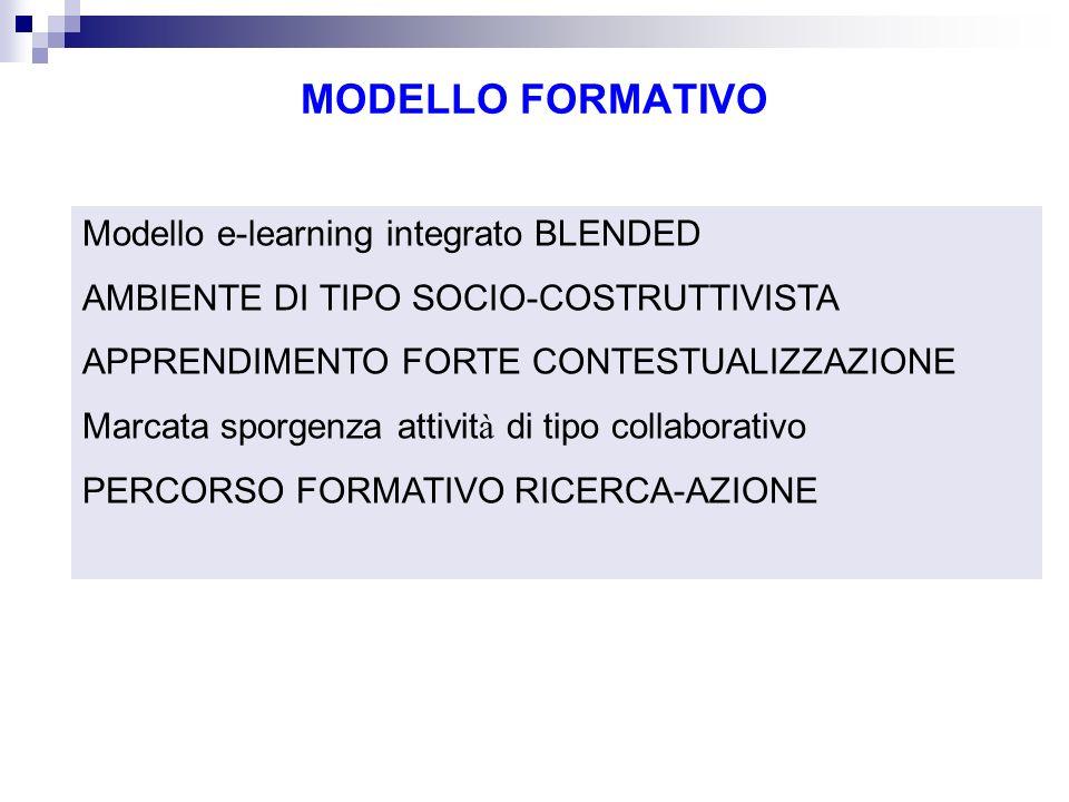 MODELLO FORMATIVO Modello e-learning integrato BLENDED AMBIENTE DI TIPO SOCIO-COSTRUTTIVISTA APPRENDIMENTO FORTE CONTESTUALIZZAZIONE Marcata sporgenza attivit à di tipo collaborativo PERCORSO FORMATIVO RICERCA-AZIONE