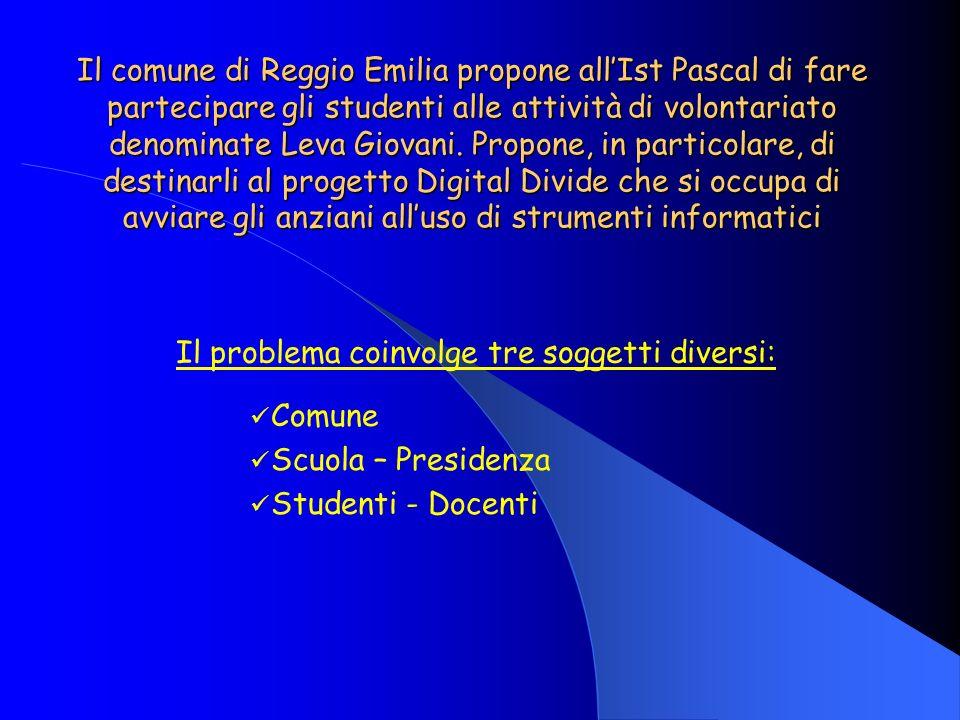 Il comune di Reggio Emilia propone allIst Pascal di fare partecipare gli studenti alle attività di volontariato denominate Leva Giovani.