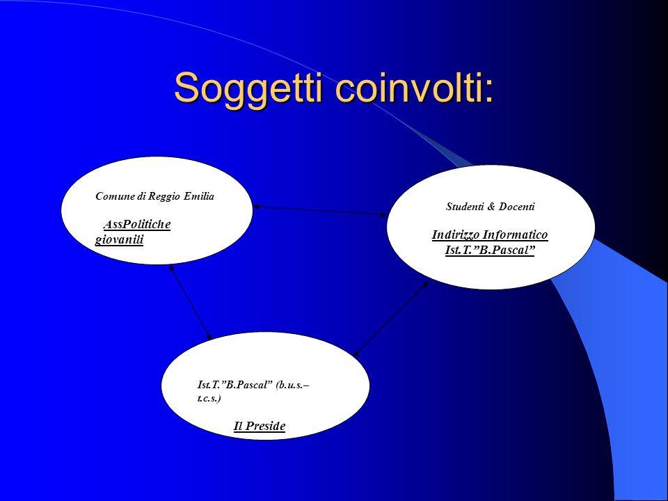 Il comune di Reggio Emilia propone allIst Pascal di fare partecipare gli studenti alle attività di volontariato denominate Leva Giovani. Propone, in p