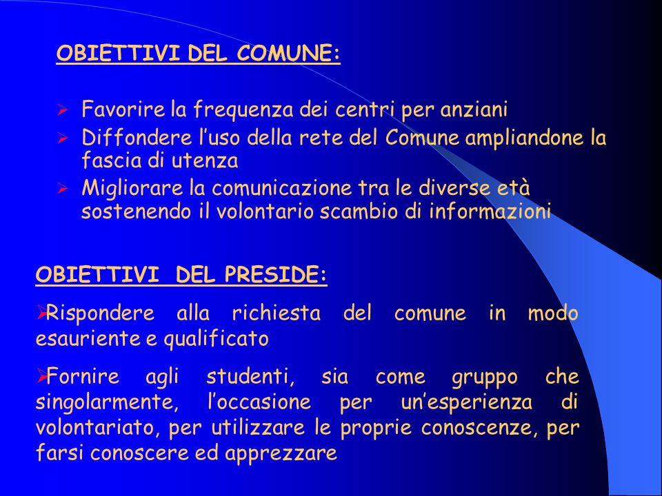 Soggetti coinvolti: Comune di Reggio Emilia AssPolitiche giovanili Studenti & Docenti Indirizzo Informatico Ist.T.B.Pascal Ist.T.B.Pascal (b.u.s.– t.c