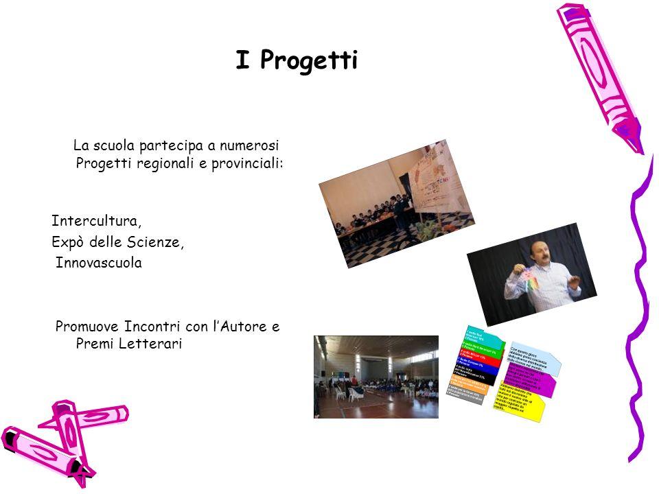 I Progetti La scuola partecipa a numerosi Progetti regionali e provinciali: Intercultura, Expò delle Scienze, Innovascuola Promuove Incontri con lAutore e Premi Letterari