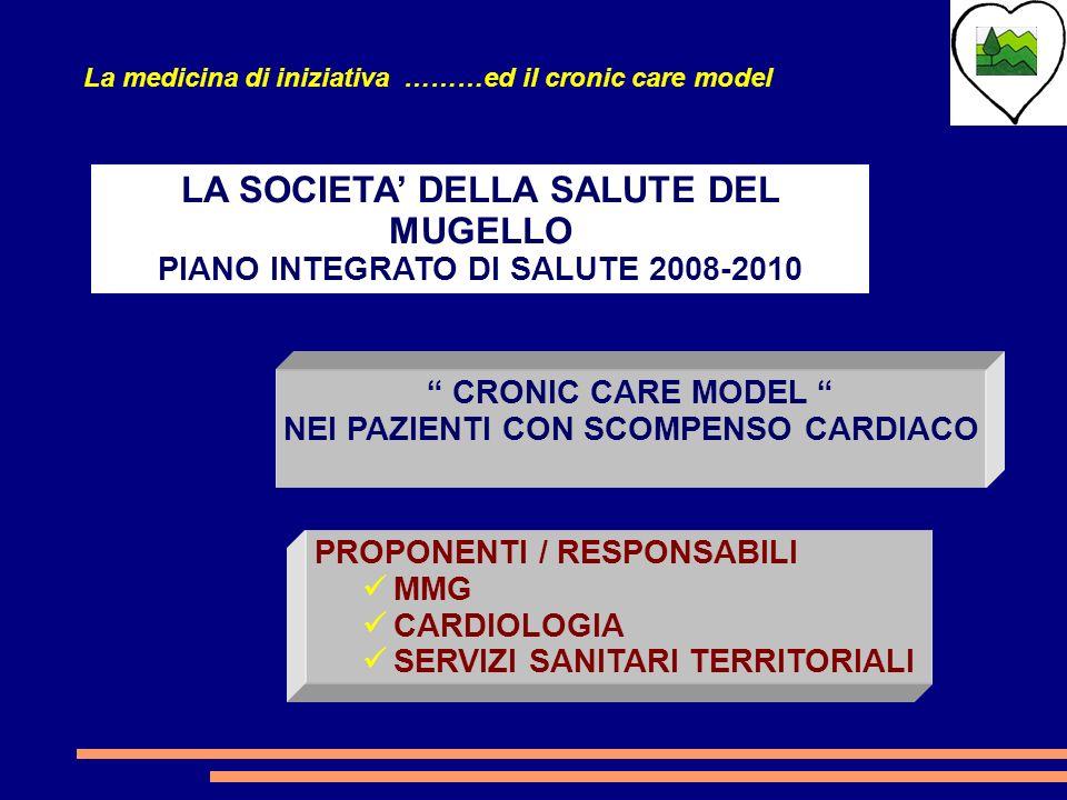 La medicina di iniziativa ………ed il cronic care model PROPONENTI / RESPONSABILI MMG CARDIOLOGIA SERVIZI SANITARI TERRITORIALI LA SOCIETA DELLA SALUTE DEL MUGELLO PIANO INTEGRATO DI SALUTE 2008-2010 CRONIC CARE MODEL NEI PAZIENTI CON SCOMPENSO CARDIACO
