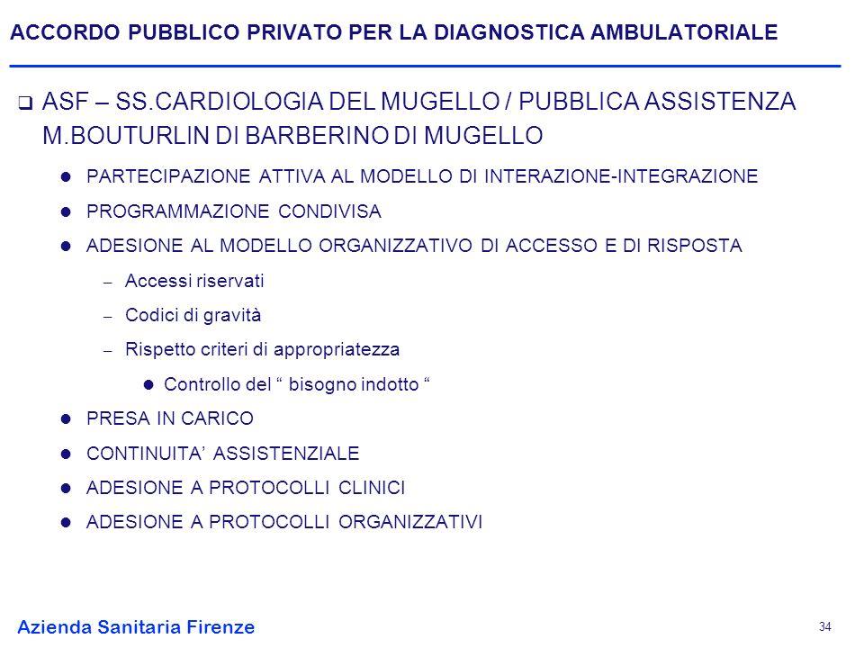Azienda Sanitaria Firenze 34 ACCORDO PUBBLICO PRIVATO PER LA DIAGNOSTICA AMBULATORIALE ASF – SS.CARDIOLOGIA DEL MUGELLO / PUBBLICA ASSISTENZA M.BOUTURLIN DI BARBERINO DI MUGELLO PARTECIPAZIONE ATTIVA AL MODELLO DI INTERAZIONE-INTEGRAZIONE PROGRAMMAZIONE CONDIVISA ADESIONE AL MODELLO ORGANIZZATIVO DI ACCESSO E DI RISPOSTA – Accessi riservati – Codici di gravità – Rispetto criteri di appropriatezza l Controllo del bisogno indotto PRESA IN CARICO CONTINUITA ASSISTENZIALE ADESIONE A PROTOCOLLI CLINICI ADESIONE A PROTOCOLLI ORGANIZZATIVI