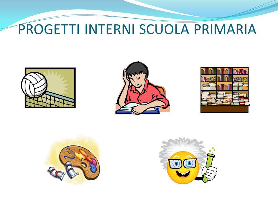 RISULTATI DEI MONITORAGGI DELLE PROVE FINALI DI VERIFICA ITALIANO MATEMATICA